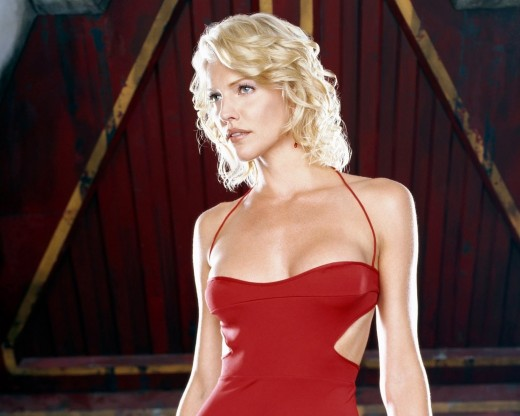 Top Hollywood Women: L... Nicole Scherzinger Songs List